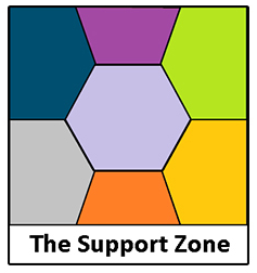 The Support Zone